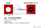 HR1-100试温标签