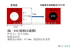 HR1-100試溫標簽