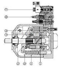 意大利ATOS阿托斯PVPC系列電液比例控制泵