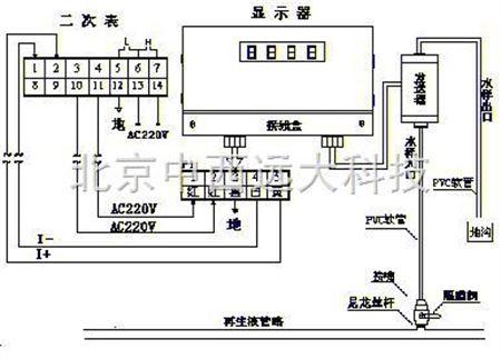 见图3  三, 工作原理  jb7-cyn-3型浓度计属于一种电磁感应式电导仪