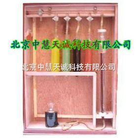 奥式气体分析仪/四管气体分析仪 型号:1902