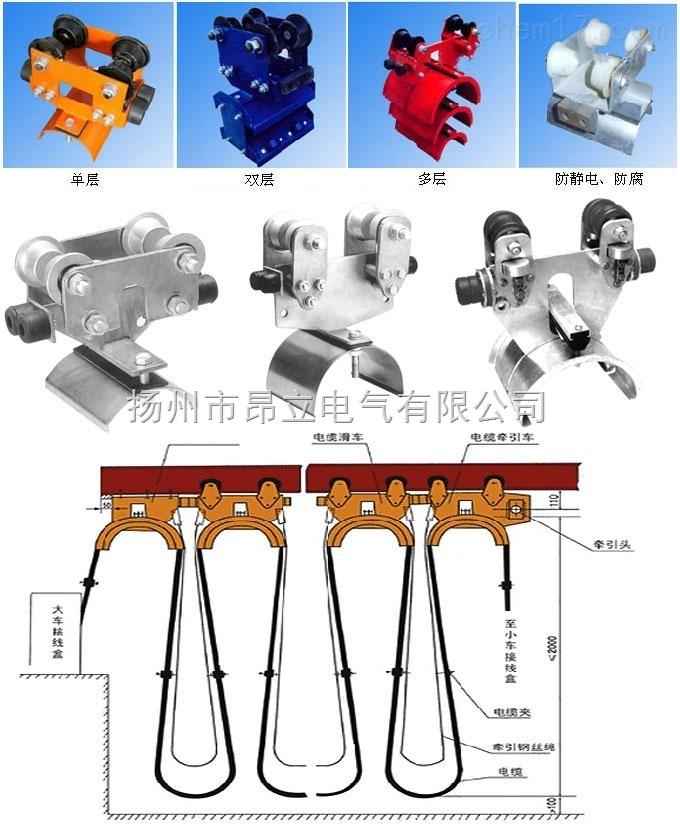 GHC-Ⅰ10#工字钢电缆传导滑车
