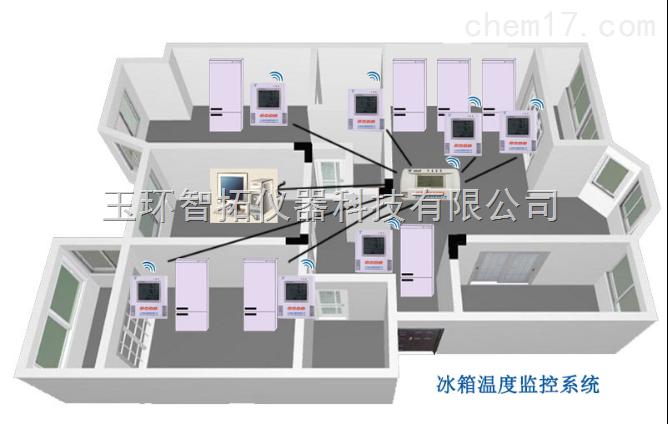 医院检验科温湿度监控系统