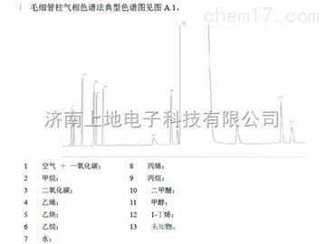 二甲醚专用气相色谱仪