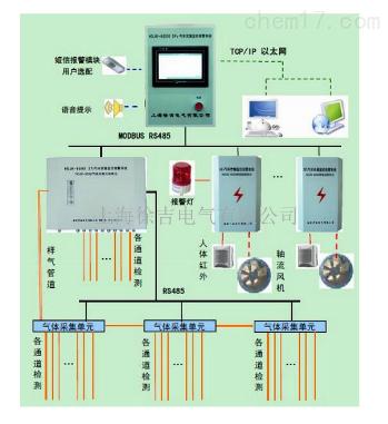 hdjk-6000sf6气体泄漏监控报警系统激光红外抽气方式