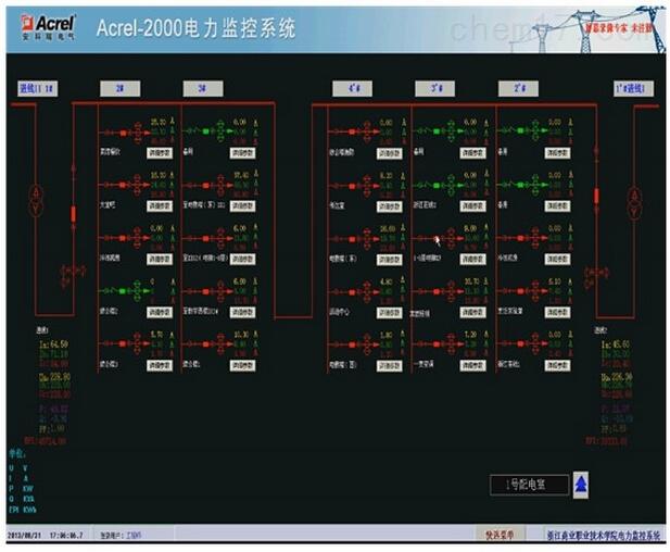 acrel-2000-电力监控系统在浙江商学院的应用