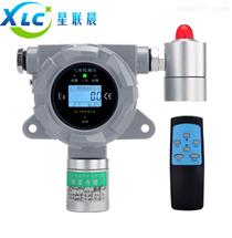 在线式一氧化碳检测仪XCA-500A-CO厂家直销