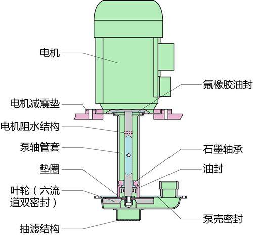 电路 电路图 电子 设计 素材 原理图 500_463