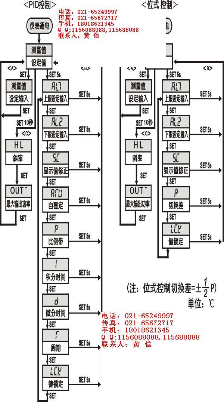 c900智能工业调节器温度控制器