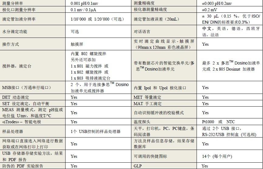 酸碱滴定仪-供求商机-北京博远祥德科学仪器有限公司