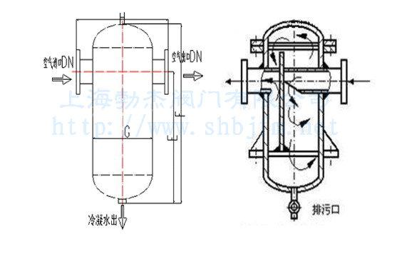 沼气气水分离器结构图