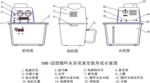 循環水式多用真空泵示意圖