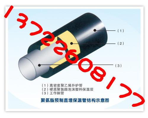 保温管保温结构图 钢套钢蒸汽管