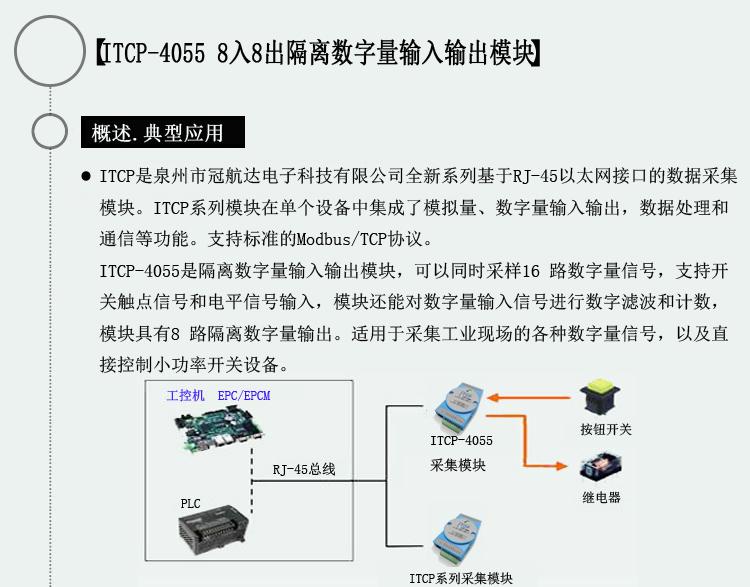 itcp-4055是隔离数字量输入输出模块,可以同时采样16 路数字量信号