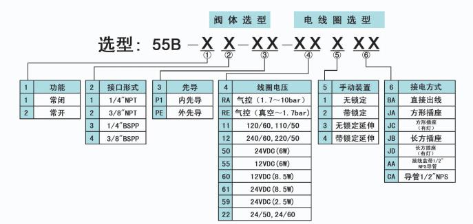 pilzs3中文版接线原理图