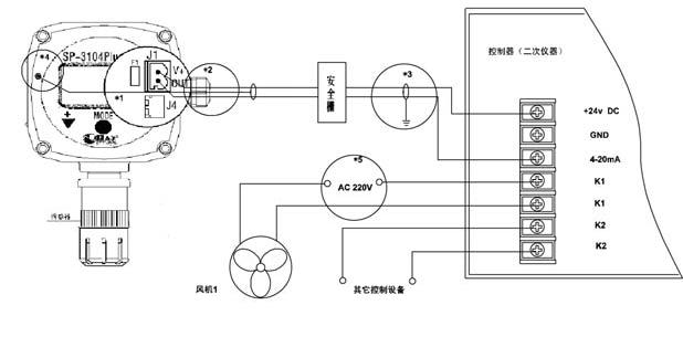 华瑞SP3104有毒气体检测仪