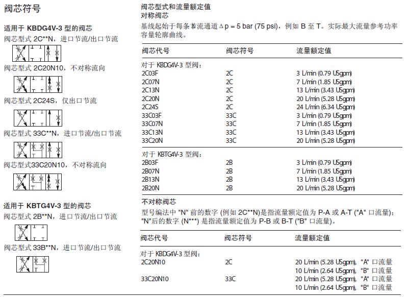 4-20ma液位电路符号