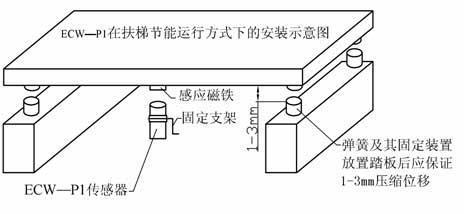 电梯超载检测装置ecw-p1