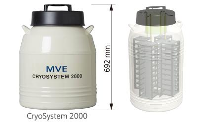 Cryosystem2000