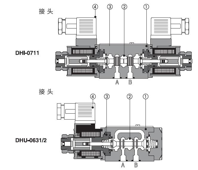 接近开关电磁阀控制油缸往复运动实物电路图
