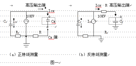 标准rs232接口 打印机:              炜煌a7热敏微型打印机