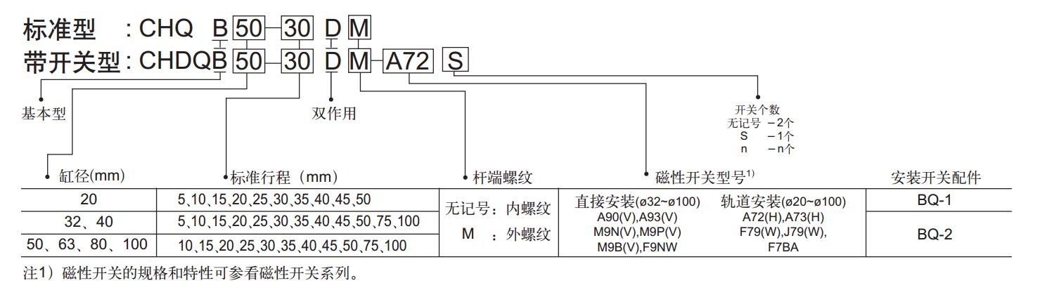 dm0265rb电路图