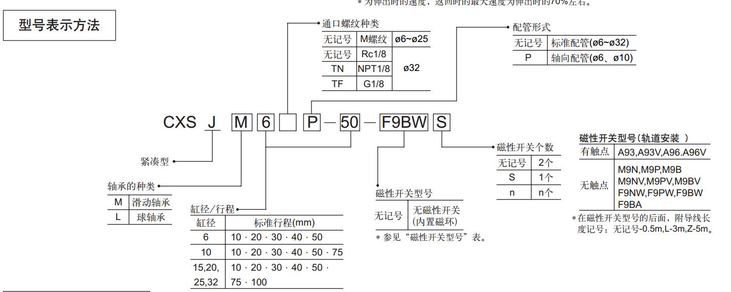 电路 电路图 电子 设计 素材 原理图 1441_576