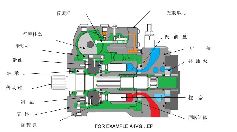磁台的内部结构图