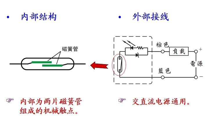 气缸传感器接线图