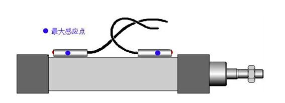 气缸磁性开关的工作原理