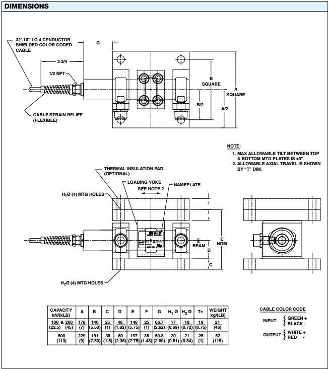 KDH-3系列-KDH-3系列美国VishayBLH高初中胡凯安宜容量图片