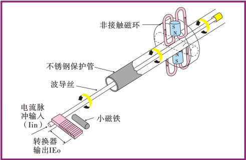 雨伞伸缩杆结构图详图