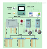 HDJK-6000SF6 气体泄漏监控报警系统激光红外抽气方式