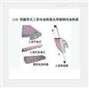 LCD23-X-110吸附式加热器/磁铁加热器